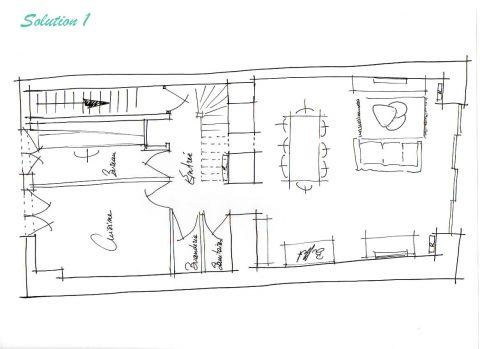 Plan du Projet n°1.