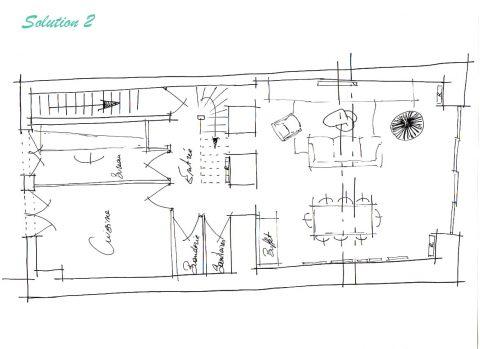 Plan du projet n°2