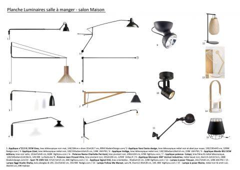 Planche luminaires pour la salle à manger. Suspension bras, spot et lampe à poser.