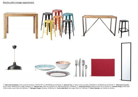 Planche mobiliers et accessoires pour l'appartement locatif. La restauration.