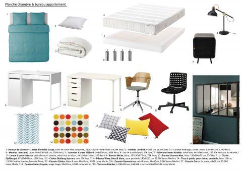 Planche mobiliers et accessoires pour l'appartement locatif. La chambre.