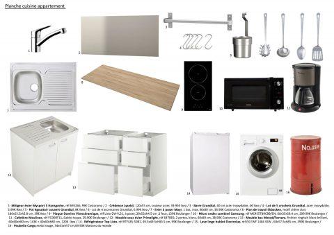 Planche mobiliers et accessoires pour l'appartement locatif. La cuisine.