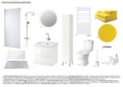 Planche mobiliers et accessoires pour l'appartement locatif. Les salles d'eau.