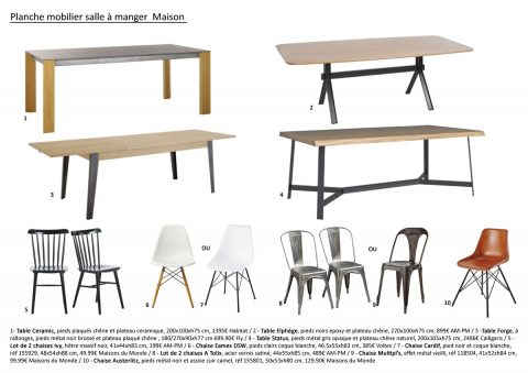Planche mobilier, proposition de tables et chaise pour la sale à manger.